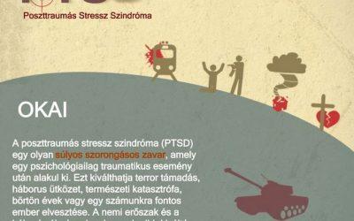 PTSD – A TM hatása Poszttraumatikus Stressz Szindrómára