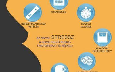 Hogyan kezeljük a stresszt a terhesség ideje alatt